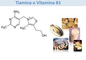 Estructura química de la vitamina B1, también conocida como tiamina.